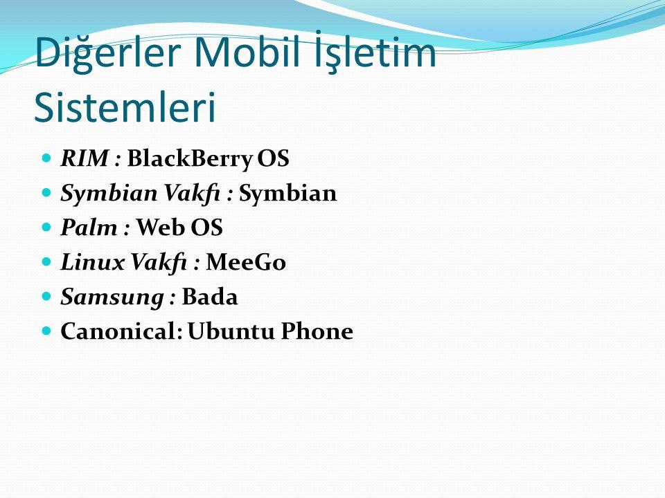 Diğerler Mobil İşletim Sistemleri RIM : BlackBerry OS Symbian Vakfı : Symbian Palm : Web OS Linux Vakfı : MeeGo Samsung : Bada Canonical: Ubuntu Phone