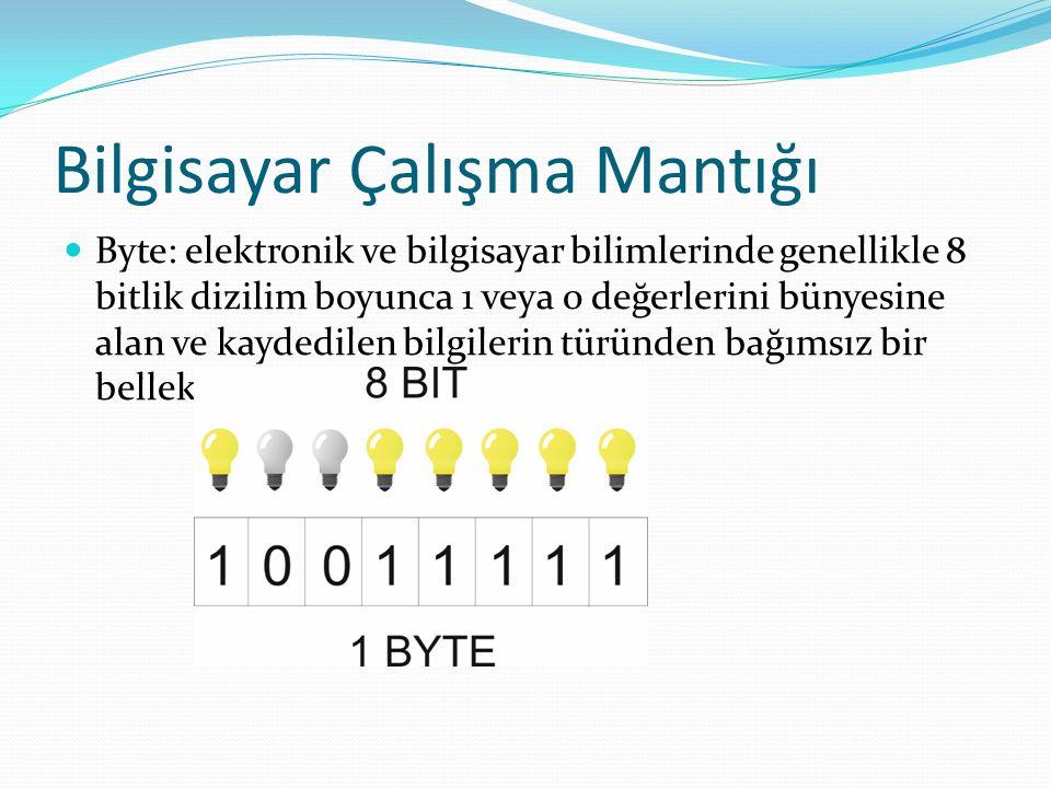 Byte: elektronik ve bilgisayar bilimlerinde genellikle 8 bitlik dizilim boyunca 1 veya 0 değerlerini bünyesine alan ve kaydedilen bilgilerin türünden bağımsız bir bellek ölçüm birimi.