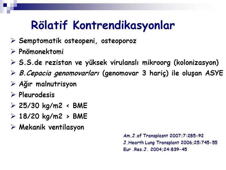 Rölatif Kontrendikasyonlar  Semptomatik osteopeni, osteoporoz  Pnömonektomi  S.S.de rezistan ve yüksek virulanslı mikroorg (kolonizasyon)  B.Cepac