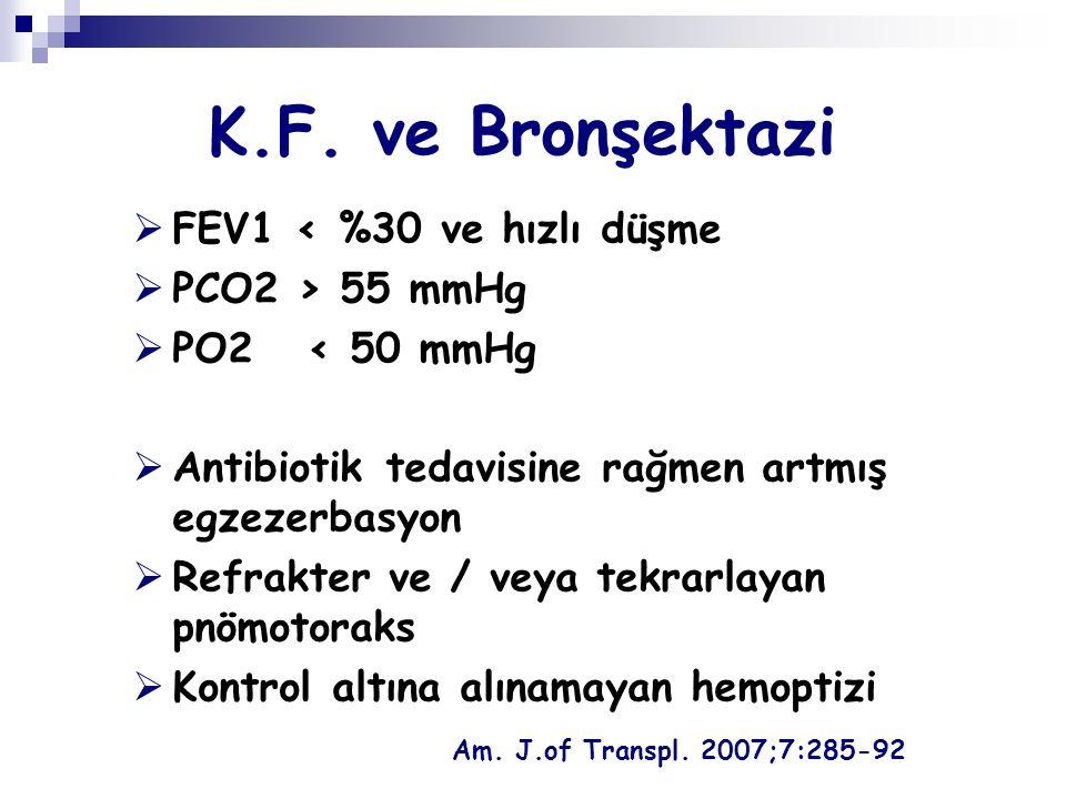 K.F. ve Bronşektazi  FEV1 < %30 ve hızlı düşme  PCO2 > 55 mmHg  PO2 < 50 mmHg  Antibiotik tedavisine rağmen artmış egzezerbasyon  Refrakter ve /