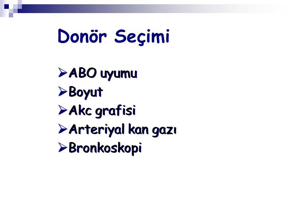 Donör Seçimi  ABO uyumu  Boyut  Akc grafisi  Arteriyal kan gazı  Bronkoskopi  ABO uyumu  Boyut  Akc grafisi  Arteriyal kan gazı  Bronkoskopi