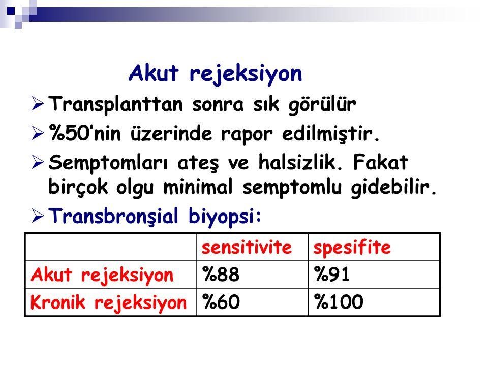 Akut rejeksiyon  Transplanttan sonra sık görülür  %50'nin üzerinde rapor edilmiştir.