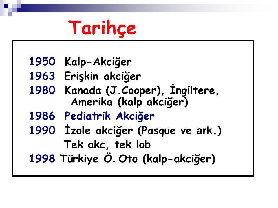 Tarihçe 1950 Kalp-Akciğer 1963 Erişkin akciğer 1980 Kanada (J.Cooper), İngiltere, Amerika (kalp akciğer) 1986 Pediatrik Akciğer 1990 İzole akciğer (Pa