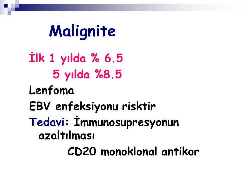 Malignite İlk 1 yılda % 6.5 5 yılda %8.5 Lenfoma EBV enfeksiyonu risktir Tedavi: İmmunosupresyonun azaltılması CD20 monoklonal antikor