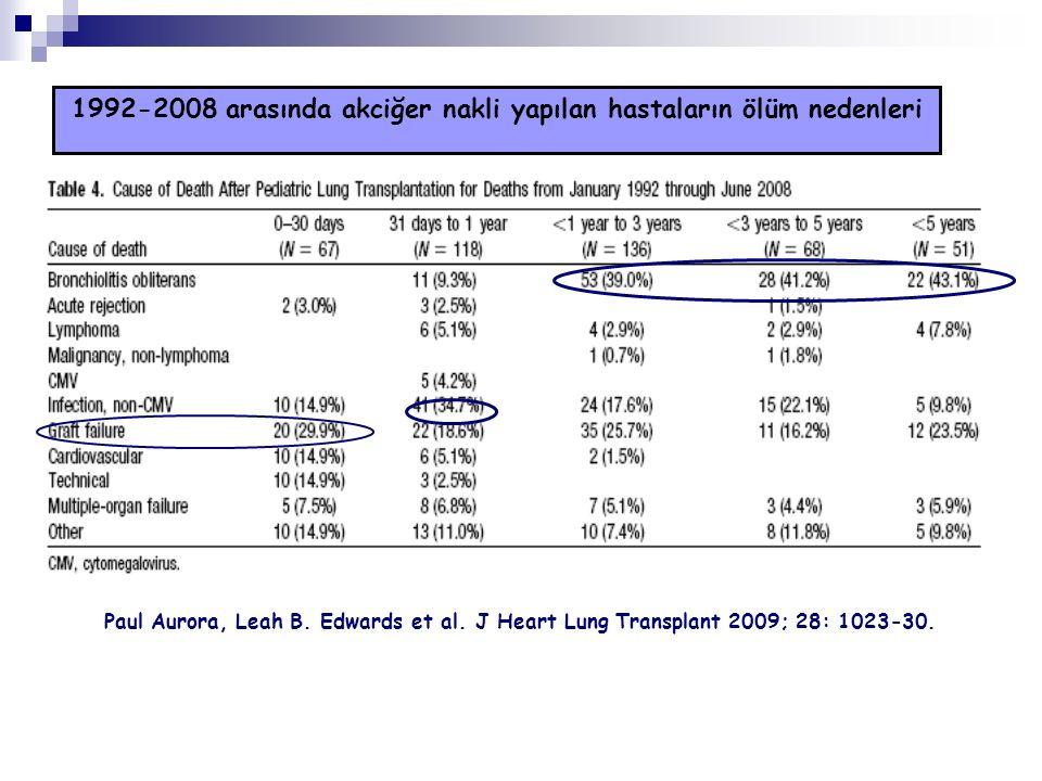 1992-2008 arasında akciğer nakli yapılan hastaların ölüm nedenleri Paul Aurora, Leah B. Edwards et al. J Heart Lung Transplant 2009; 28: 1023-30.