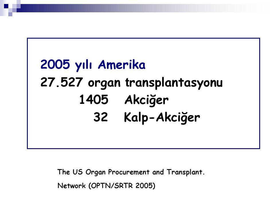 Rölatif Kontrendikasyonlar  Semptomatik osteopeni, osteoporoz  Pnömonektomi  S.S.de rezistan ve yüksek virulanslı mikroorg (kolonizasyon)  B.Cepacia genomovarları (genomovar 3 hariç) ile oluşan ASYE  Ağır malnutrisyon  Pleurodesis  25/30 kg/m2 < BME  18/20 kg/m2 > BME  Mekanik ventilasyon Am.J.of Transplasnt 2007;7:285-92 J.Hearth Lung Transplant 2006;25:745-55 Eur.Res.J.