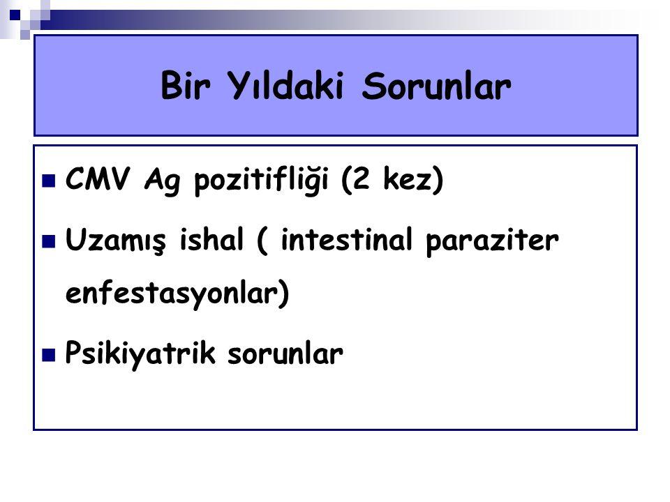 Bir Yıldaki Sorunlar CMV Ag pozitifliği (2 kez) Uzamış ishal ( intestinal paraziter enfestasyonlar) Psikiyatrik sorunlar