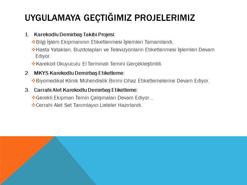 UYGULAMAYA GEÇTIĞIMIZ PROJELERIMIZ 1.Karekodlu Demirbaş Takibi Projesi:  Bilgi İşlem Ekipmanının Etiketlenmesi İşlemleri Tamamlandı.  Hasta Yataklar