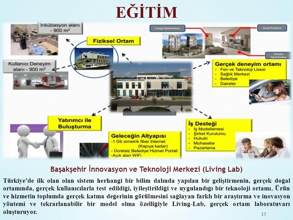 EĞİTİM Başakşehir İnnovasyon ve Teknoloji Merkezi (Living Lab) Türkiye'de ilk olan olan sistem herhangi bir bilim dalında yapılan bir geliştirmenin, g