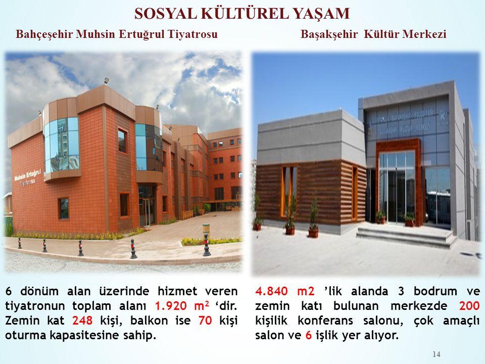 SOSYAL KÜLTÜREL YAŞAM Başakşehir Kültür MerkeziBahçeşehir Muhsin Ertuğrul Tiyatrosu 6 dönüm alan üzerinde hizmet veren tiyatronun toplam alanı 1.920 m