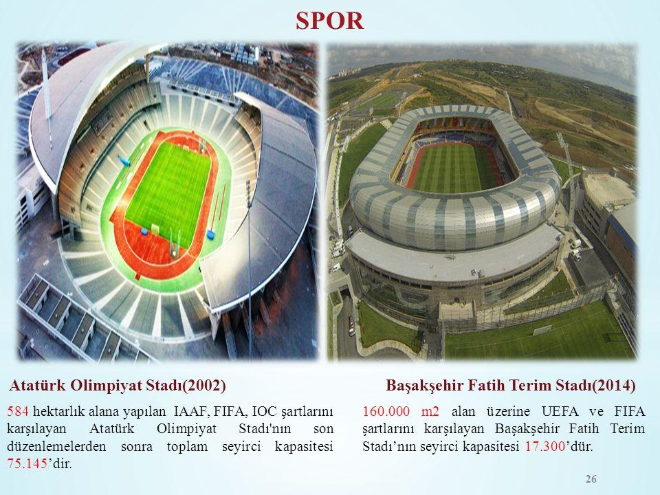 SPOR Atatürk Olimpiyat Stadı(2002)Başakşehir Fatih Terim Stadı(2014) 584 hektarlık alana yapılan IAAF, FIFA, IOC şartlarını karşılayan Atatürk Olimpiy