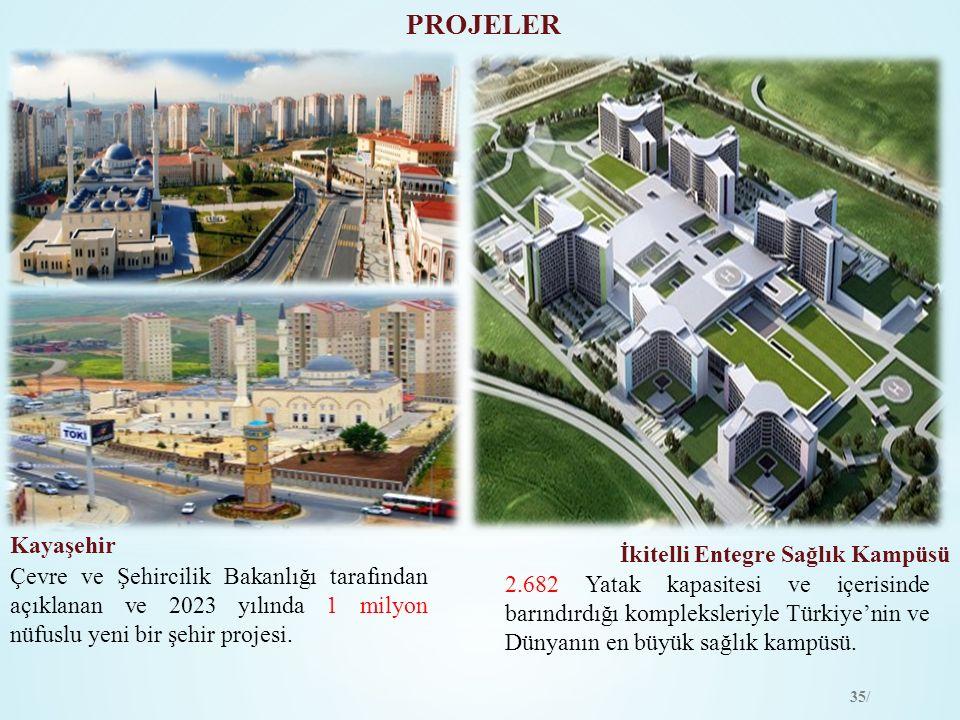 PROJELER Çevre ve Şehircilik Bakanlığı tarafından açıklanan ve 2023 yılında 1 milyon nüfuslu yeni bir şehir projesi. Kayaşehir İkitelli Entegre Sağlık