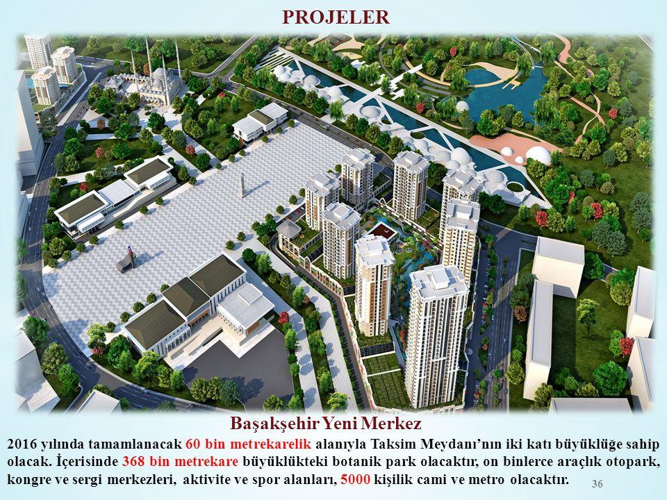 PROJELER 2016 yılında tamamlanacak 60 bin metrekarelik alanıyla Taksim Meydanı'nın iki katı büyüklüğe sahip olacak. İçerisinde 368 bin metrekare büyük