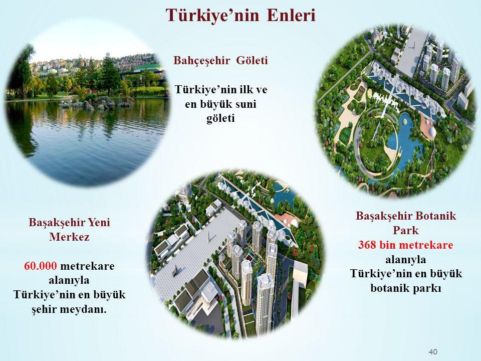 40 Bahçeşehir Göleti Türkiye'nin ilk ve en büyük suni göleti Başakşehir Botanik Park 368 bin metrekare alanıyla Türkiye'nin en büyük botanik parkı Baş