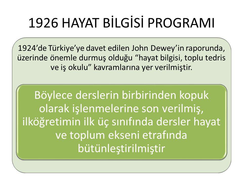 """1926 HAYAT BİLGİSİ PROGRAMI 1924'de Türkiye'ye davet edilen John Dewey'in raporunda, üzerinde önemle durmuş olduğu """"hayat bilgisi, toplu tedris ve"""