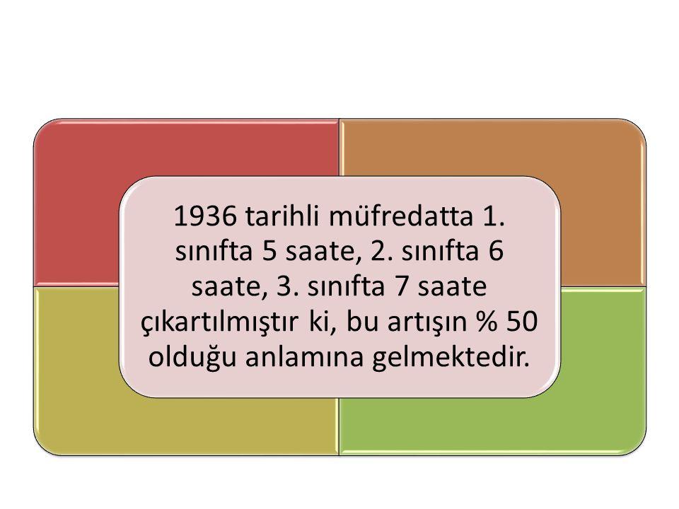 1936 tarihli müfredatta 1. sınıfta 5 saate, 2. sınıfta 6 saate, 3. sınıfta 7 saate çıkartılmıştır ki, bu artışın % 50 olduğu anlamına gelmektedir.