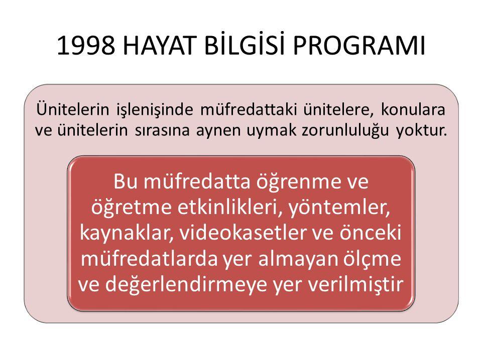 1998 HAYAT BİLGİSİ PROGRAMI Ünitelerin işlenişinde müfredattaki ünitelere, konulara ve ünitelerin sırasına aynen uymak zorunluluğu yoktur. Bu müfr