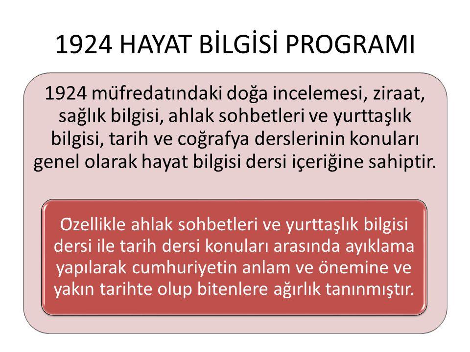 1924 HAYAT BİLGİSİ PROGRAMI 1924 müfredatındaki doğa incelemesi, ziraat, sağlık bilgisi, ahlak sohbetleri ve yurttaşlık bilgisi, tarih ve coğrafya de