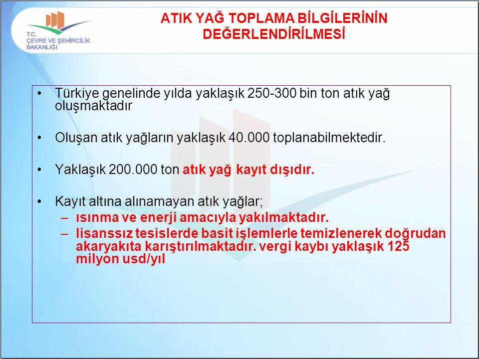 ATIK YAĞ TOPLAMA BİLGİLERİNİN DEĞERLENDİRİLMESİ Türkiye genelinde yılda yaklaşık 250-300 bin ton atık yağ oluşmaktadır Oluşan atık yağların yaklaşık 40.000 toplanabilmektedir.
