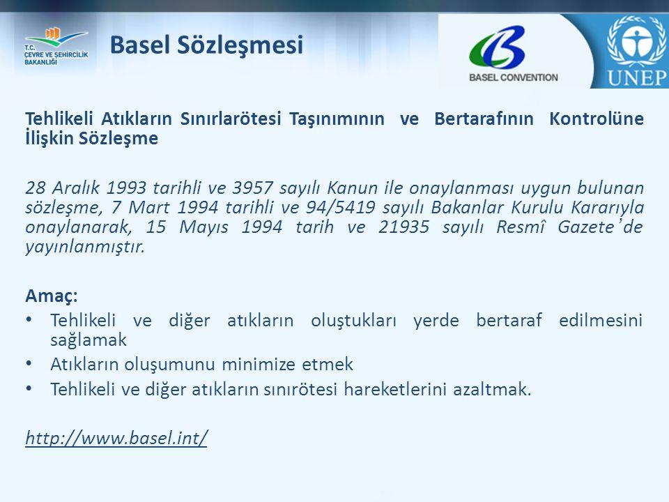 Basel Sözleşmesi Tehlikeli Atıkların Sınırlarötesi Taşınımının ve Bertarafının Kontrolüne İlişkin Sözleşme 28 Aralık 1993 tarihli ve 3957 sayılı Kanun ile onaylanması uygun bulunan sözleşme, 7 Mart 1994 tarihli ve 94/5419 sayılı Bakanlar Kurulu Kararıyla onaylanarak, 15 Mayıs 1994 tarih ve 21935 sayılı Resmî Gazete'de yayınlanmıştır.
