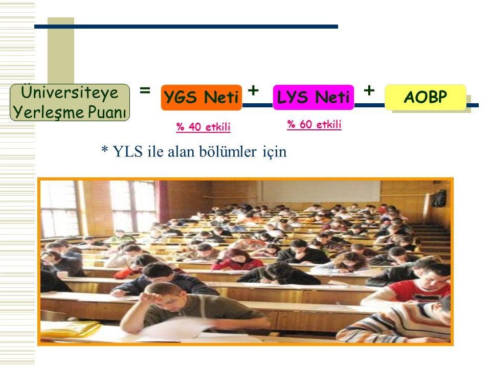 Üniversiteye Yerleşme Puanı = YGS Neti AOBP ++ LYS Neti % 40 etkili % 60 etkili * YLS ile alan bölümler için
