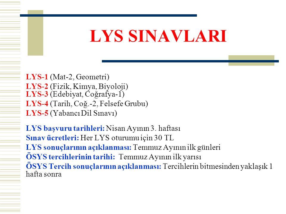 LYS SINAVLARI LYS-1 (Mat-2, Geometri) LYS-2 (Fizik, Kimya, Biyoloji) LYS-3 (Edebiyat, Coğrafya-1) LYS-4 (Tarih, Coğ.-2, Felsefe Grubu) LYS-5 (Yabancı