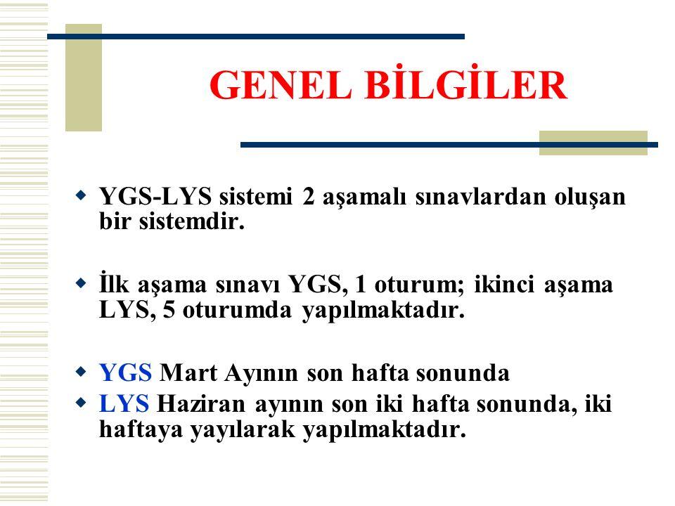  YGS-LYS sistemi 2 aşamalı sınavlardan oluşan bir sistemdir.  İlk aşama sınavı YGS, 1 oturum; ikinci aşama LYS, 5 oturumda yapılmaktadır.  YGS Mart