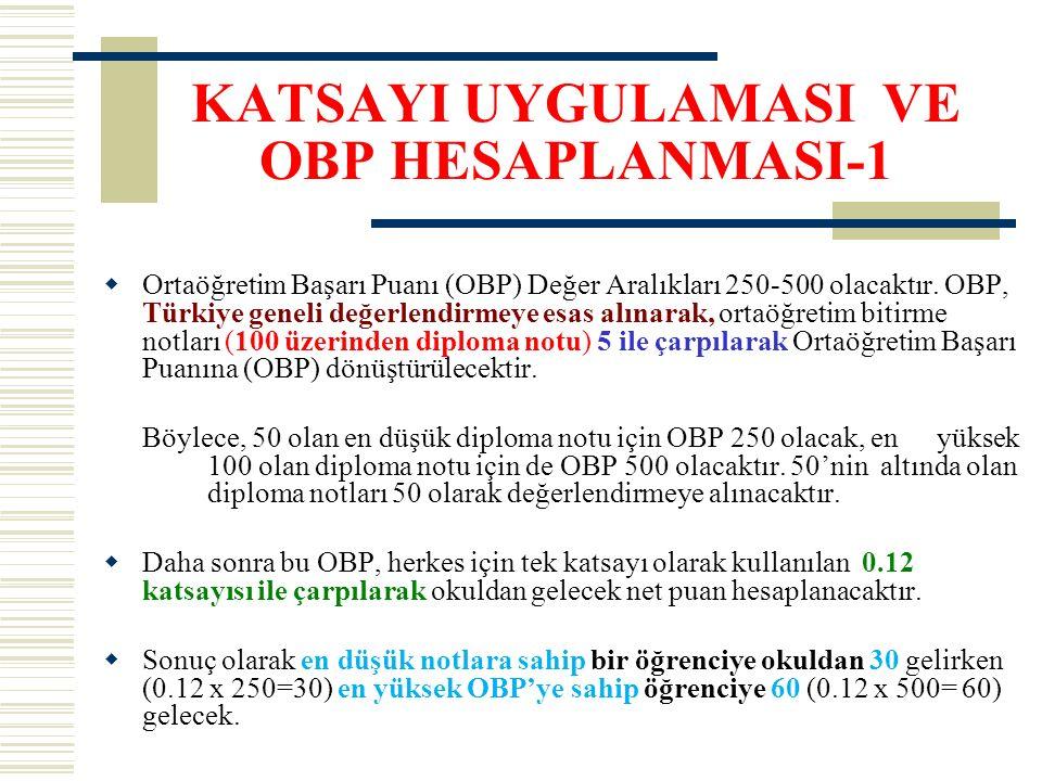 KATSAYI UYGULAMASI VE OBP HESAPLANMASI-1  Ortaöğretim Başarı Puanı (OBP) Değer Aralıkları 250-500 olacaktır. OBP, Türkiye geneli değerlendirmeye esas
