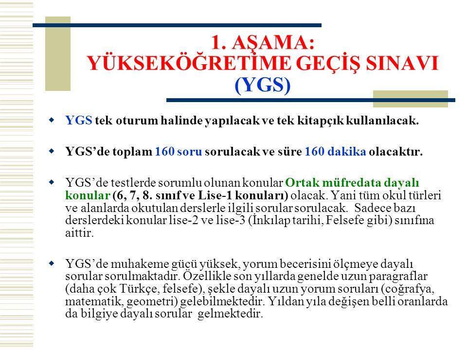 YGS Sınav zamanı: Mart Ayının 2.ya da 3. Pazar günü Başvuru Tarihi: Ocak Ayının 1.