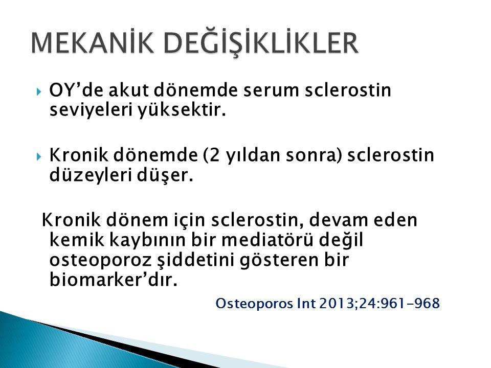  OY'de akut dönemde serum sclerostin seviyeleri yüksektir.  Kronik dönemde (2 yıldan sonra) sclerostin düzeyleri düşer. Kronik dönem için sclerostin