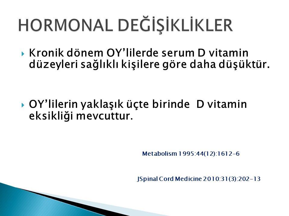  Kronik dönem OY'lilerde serum D vitamin düzeyleri sağlıklı kişilere göre daha düşüktür.  OY'lilerin yaklaşık üçte birinde D vitamin eksikliği mevcu