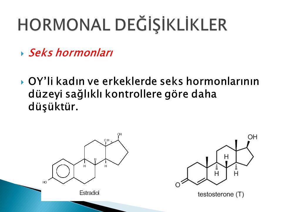  Seks hormonları  OY'li kadın ve erkeklerde seks hormonlarının düzeyi sağlıklı kontrollere göre daha düşüktür.