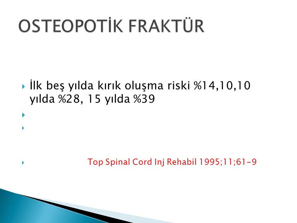  İlk beş yılda kırık oluşma riski %14,10,10 yılda %28, 15 yılda %39   Top Spinal Cord Inj Rehabil 1995;11;61-9