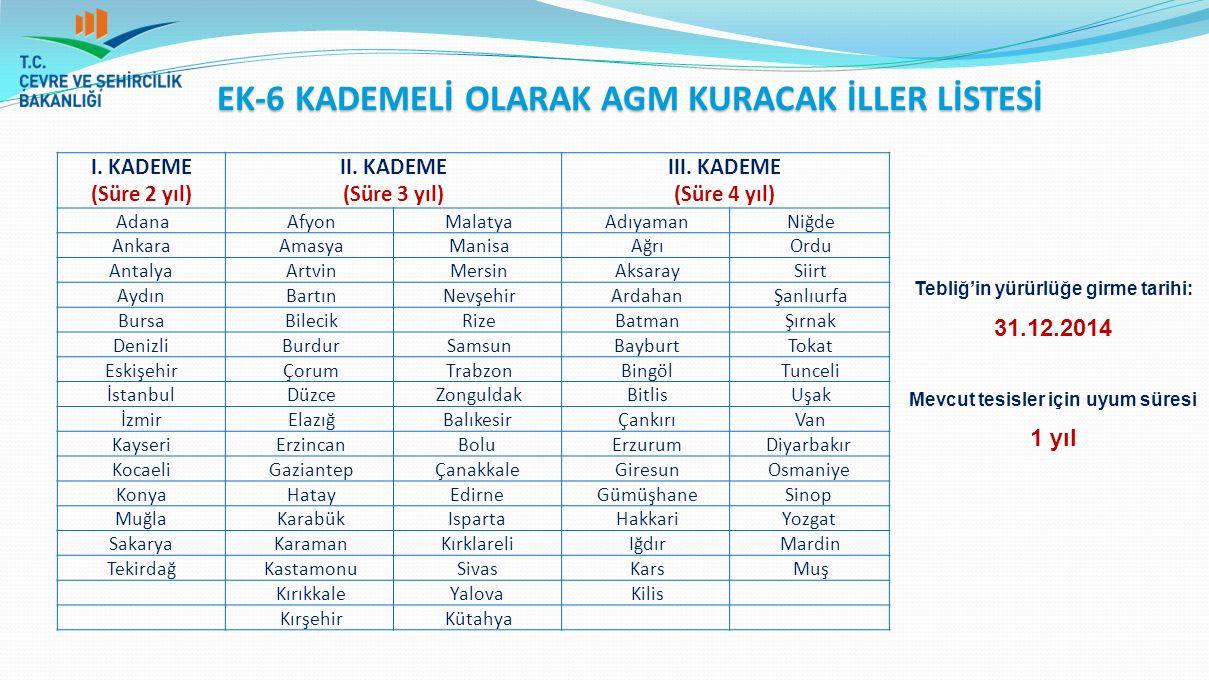 I. KADEME (Süre 2 yıl) II. KADEME (Süre 3 yıl) III. KADEME (Süre 4 yıl) Adana Afyon Malatya Adıyaman Niğde Ankara Amasya Manisa Ağrı Ordu Antalya Artv