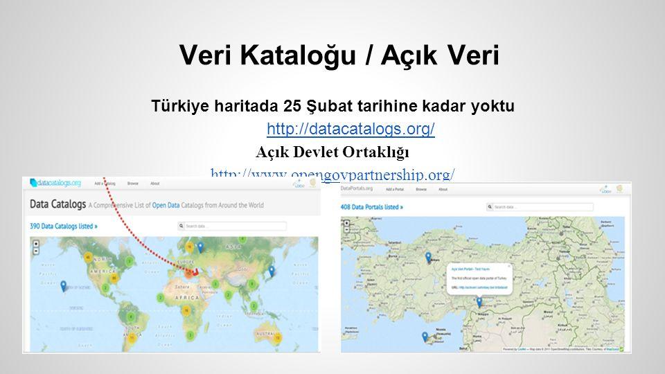 Veri Kataloğu / Açık Veri Türkiye haritada 25 Şubat tarihine kadar yoktu http://datacatalogs.org/ Açık Devlet Ortaklığıhttp://datacatalogs.org/ http://www.opengovpartnership.org/