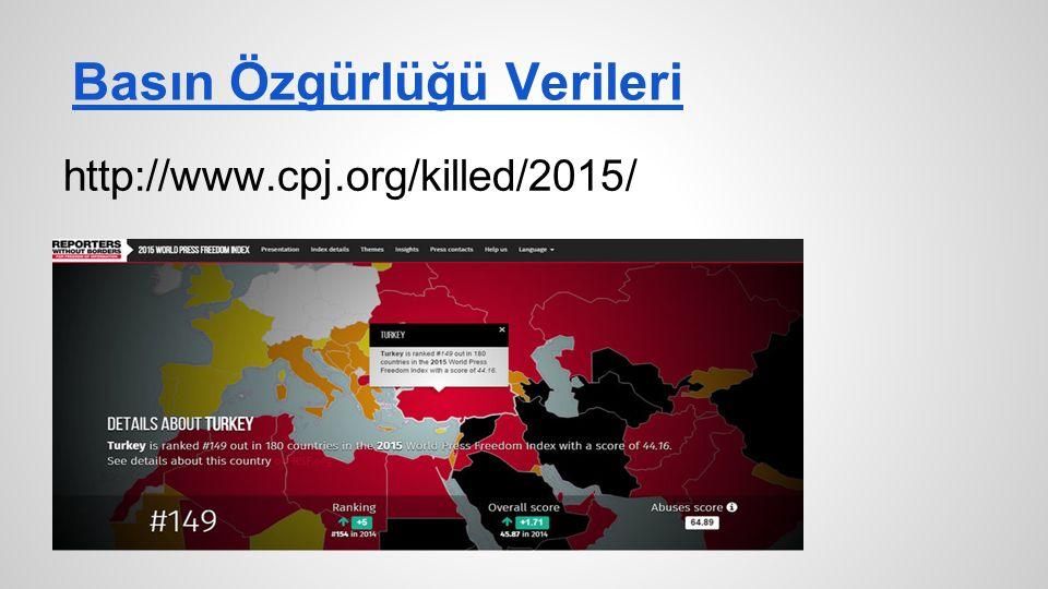 Basın Özgürlüğü Verileri http://www.cpj.org/killed/2015/