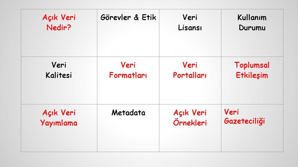 Devlet Harcamaları Verileri https://www.muhasebat.gov.tr Türkiye İstatistik Verileri http://www.tuik.gov.tr/ Devlet Bütçesi Verileri http://www.bumko.gov.tr/EN,2677/statistics.html Mevzuat Verileri http://mevzuat.basbakanlik.gov.tr/KHK.aspx https://www.muhasebat.gov.tr http://www.tuik.gov.tr/ http://www.bumko.gov.tr/EN,2677/statistics.html http://mevzuat.basbakanlik.gov.tr/KHK.aspx Kayıtlı Şirket Verileri http://www.ticaretsicil.gov.tr/ http://www.ticaretsicil.gov.tr/ Seçim Sonuçları Verileri http://www.ysk.gov.tr/ http://www.ysk.gov.tr/