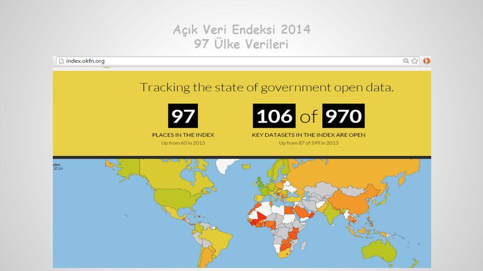 Açık Veri Endeksi 2014 97 Ülke Verileri