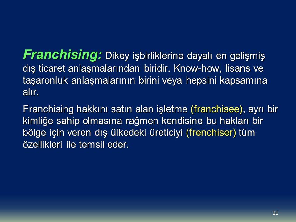 Franchising: Dikey işbirliklerine dayalı en gelişmiş dış ticaret anlaşmalarından biridir.