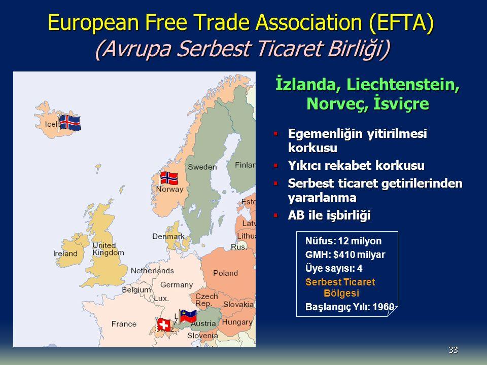 33 European Free Trade Association (EFTA) (Avrupa Serbest Ticaret Birliği) İzlanda, Liechtenstein, Norveç, İsviçre  Egemenliğin yitirilmesi korkusu  Yıkıcı rekabet korkusu  Serbest ticaret getirilerinden yararlanma  AB ile işbirliği Nüfus: 12 milyon GMH: $410 milyar Üye sayısı: 4 Serbest Ticaret Bölgesi Başlangıç Yılı: 1960