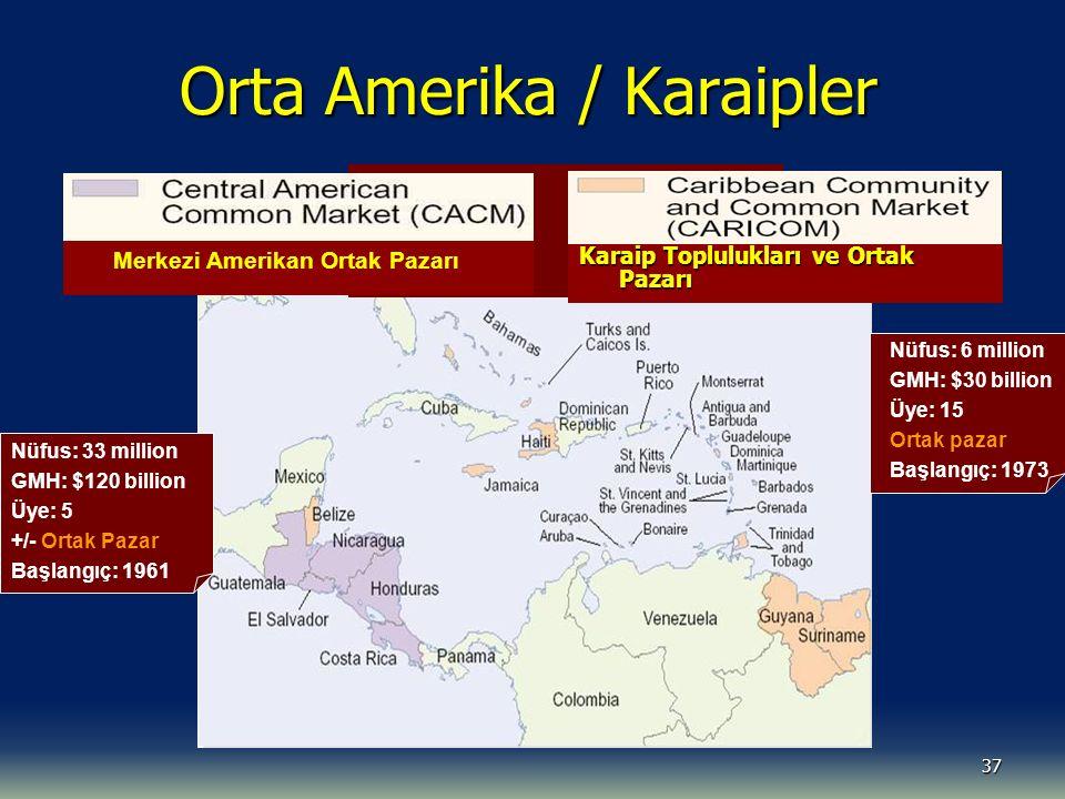 37 Orta Amerika / Karaipler Karaip Toplulukları ve Ortak Pazarı Merkezi Amerikan Ortak Pazarı Nüfus: 33 million GMH: $120 billion Üye: 5 +/- Ortak Pazar Başlangıç: 1961 Nüfus: 6 million GMH: $30 billion Üye: 15 Ortak pazar Başlangıç: 1973