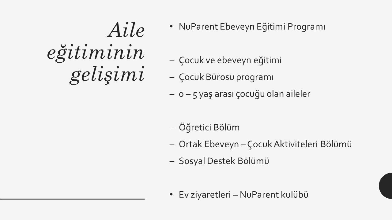 Aile eğitiminin gelişimi NuParent Ebeveyn Eğitimi Programı –Çocuk ve ebeveyn eğitimi –Çocuk Bürosu programı –0 – 5 yaş arası çocuğu olan aileler –Öğre