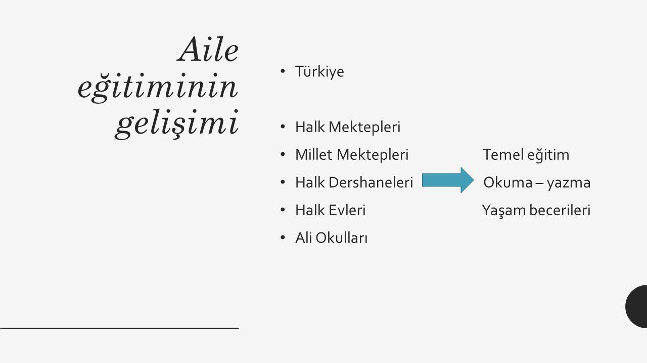 Aile eğitiminin gelişimi Türkiye Halk Mektepleri Millet Mektepleri Temel eğitim Halk Dershaneleri Okuma – yazma Halk Evleri Yaşam becerileri Ali Okull