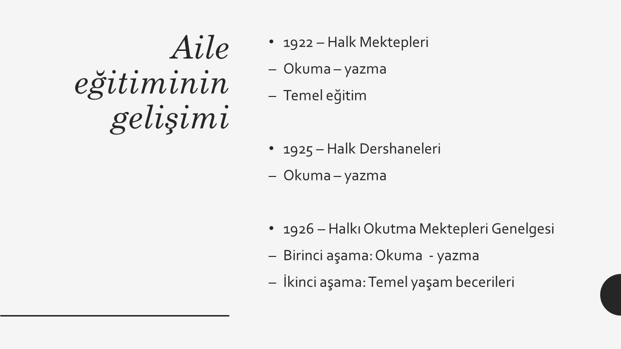 Aile eğitiminin gelişimi 1922 – Halk Mektepleri –Okuma – yazma –Temel eğitim 1925 – Halk Dershaneleri –Okuma – yazma 1926 – Halkı Okutma Mektepleri Ge
