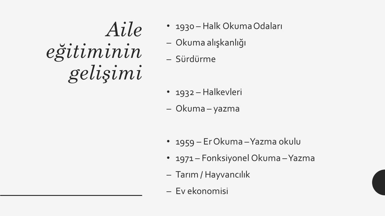 Aile eğitiminin gelişimi 1930 – Halk Okuma Odaları –Okuma alışkanlığı –Sürdürme 1932 – Halkevleri –Okuma – yazma 1959 – Er Okuma – Yazma okulu 1971 –