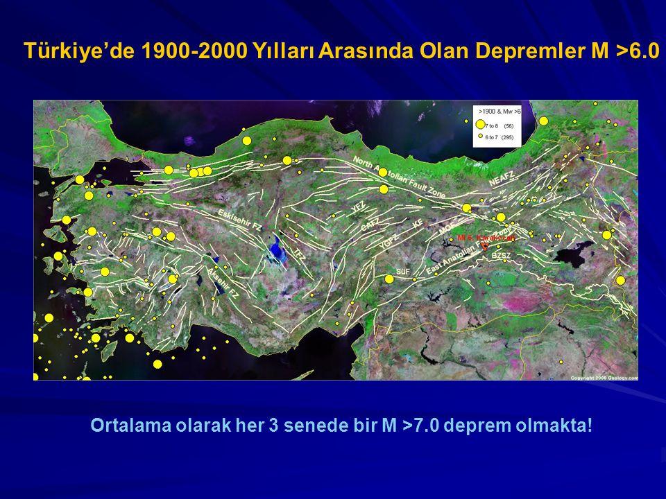 Türkiye'de 1900-2000 Yılları Arasında Olan Depremler M >6.0 Ortalama olarak her 3 senede bir M >7.0 deprem olmakta!