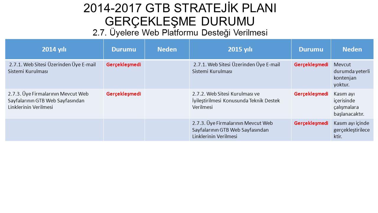 2014-2017 GTB STRATEJİK PLANI GERÇEKLEŞME DURUMU 2.8.
