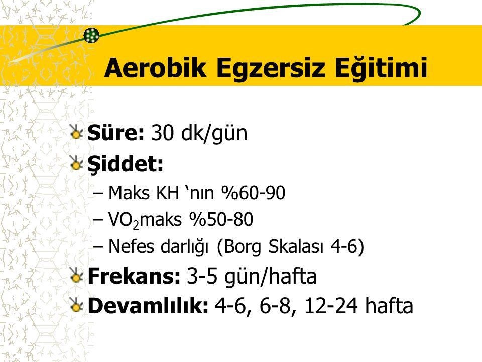 Aerobik Egzersiz Eğitimi Süre: 30 dk/gün Şiddet: –Maks KH 'nın %60-90 –VO 2 maks %50-80 –Nefes darlığı (Borg Skalası 4-6) Frekans: 3-5 gün/hafta Devam