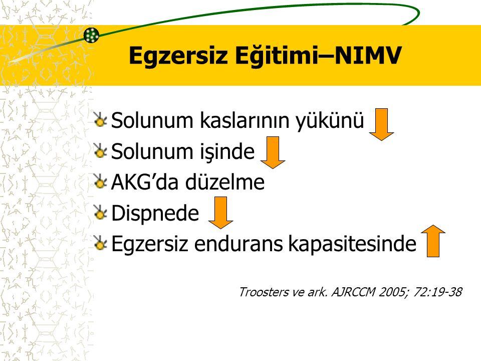 Egzersiz Eğitimi–NIMV Solunum kaslarının yükünü Solunum işinde AKG'da düzelme Dispnede Egzersiz endurans kapasitesinde Troosters ve ark. AJRCCM 2005;
