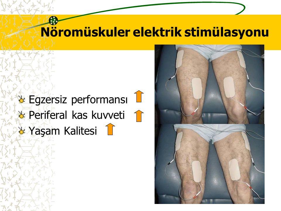 Nöromüskuler elektrik stimülasyonu Egzersiz performansı Periferal kas kuvveti Yaşam Kalitesi